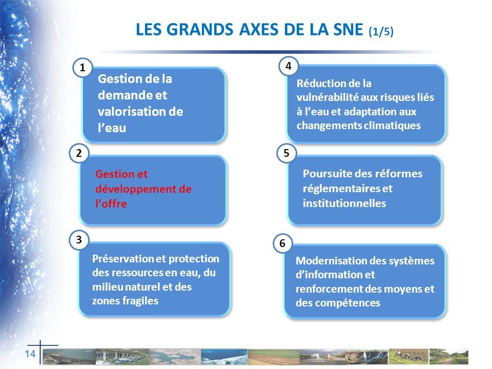 LES GRANDS AXES DE LA SNE (1/5)