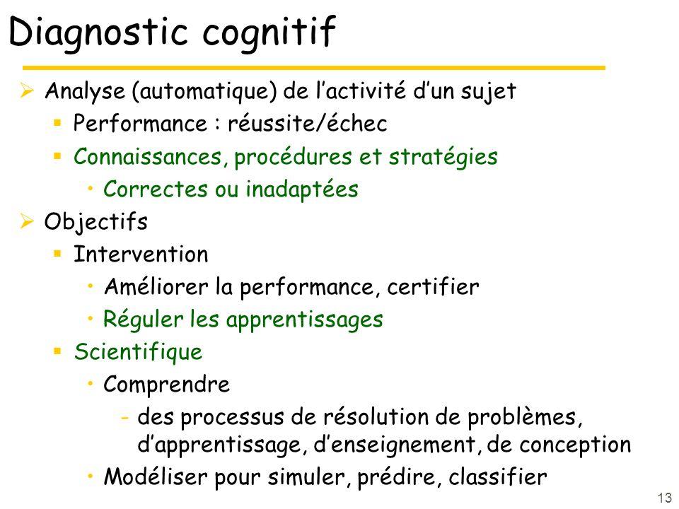 Diagnostic cognitif Analyse (automatique) de l'activité d'un sujet