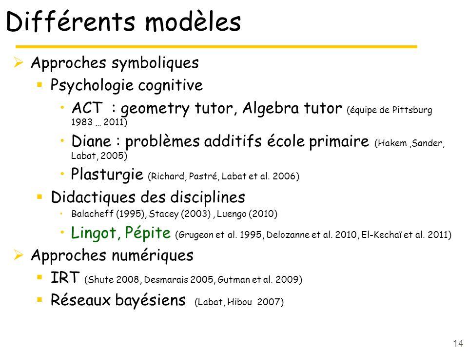 Différents modèles Approches symboliques Psychologie cognitive