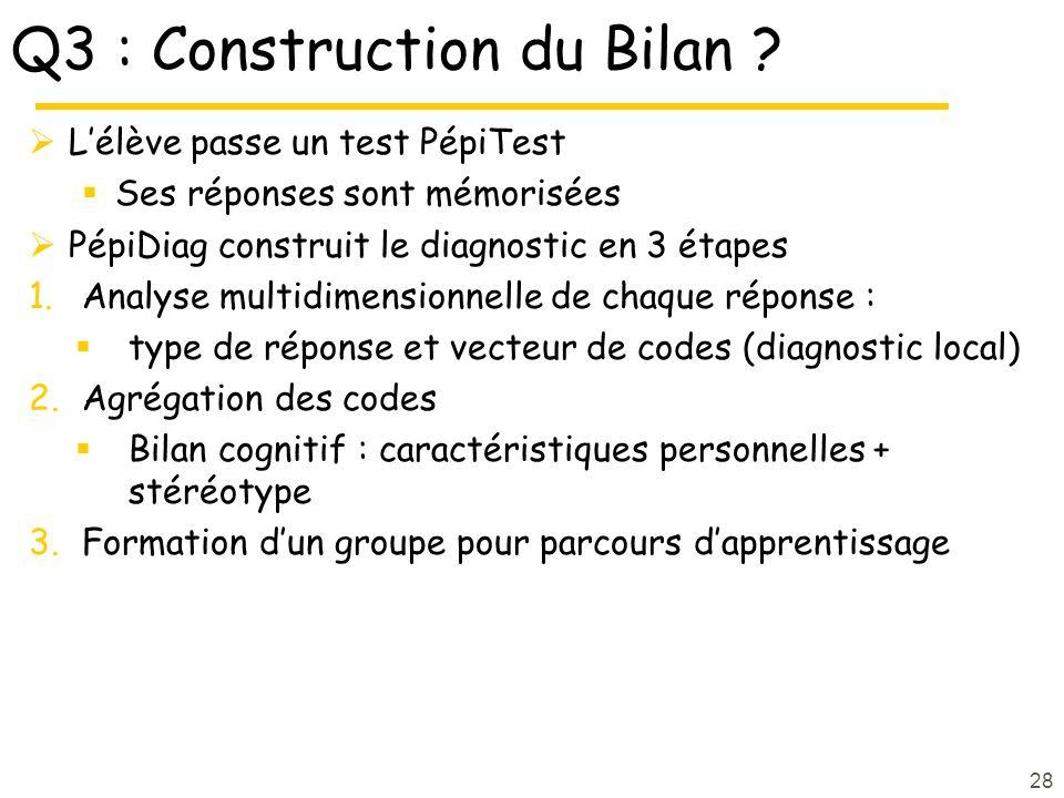 Q3 : Construction du Bilan