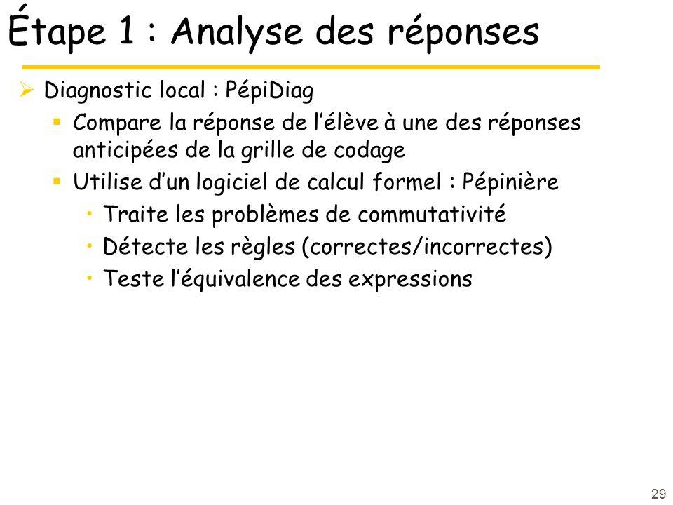 Étape 1 : Analyse des réponses