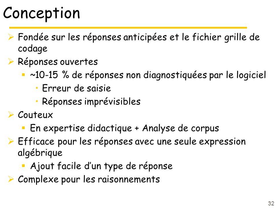 Conception Fondée sur les réponses anticipées et le fichier grille de codage. Réponses ouvertes.