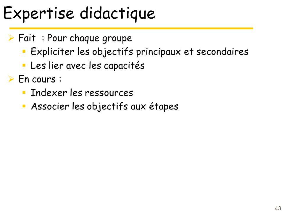 Expertise didactique Fait : Pour chaque groupe