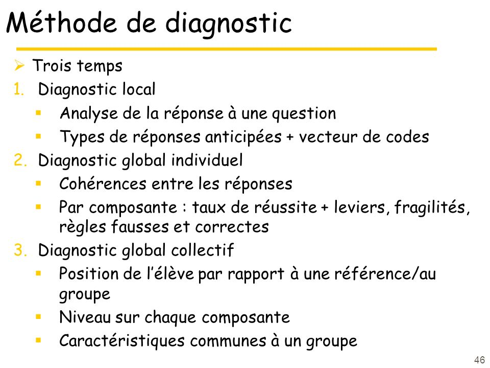 Méthode de diagnostic Trois temps Diagnostic local