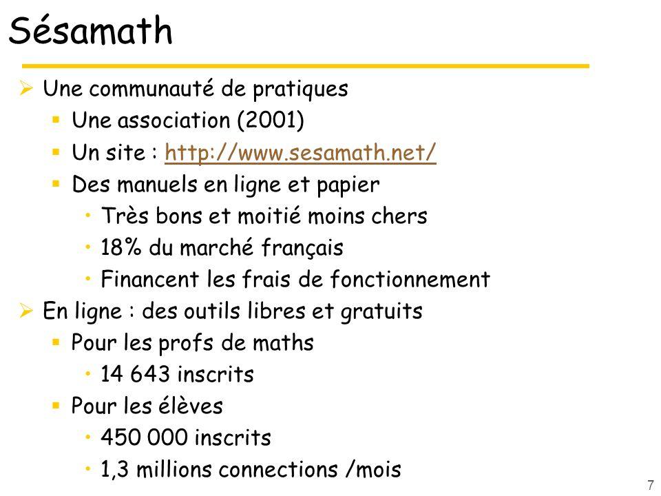 Sésamath Une communauté de pratiques Une association (2001)
