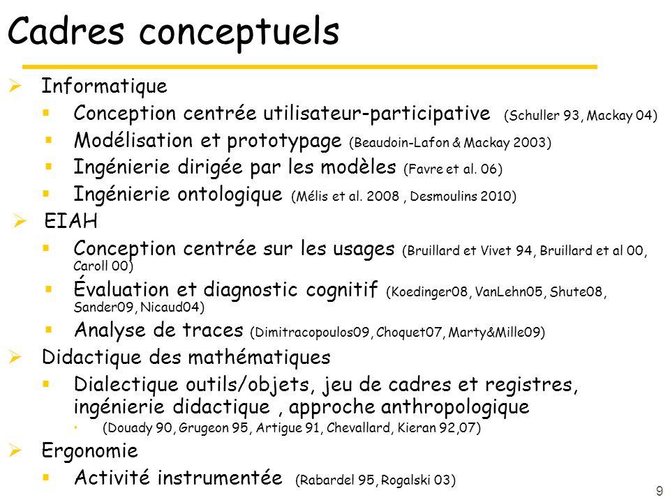 Cadres conceptuels Informatique