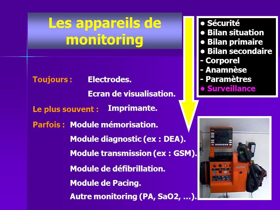Les appareils de monitoring