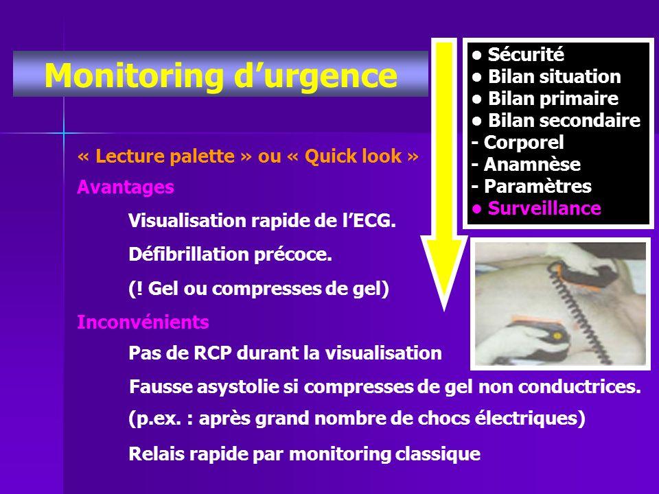 Monitoring d'urgence • Sécurité • Bilan situation • Bilan primaire