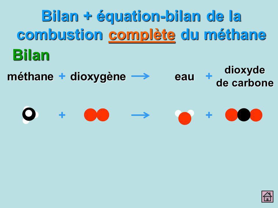 Bilan + équation-bilan de la combustion complète du méthane