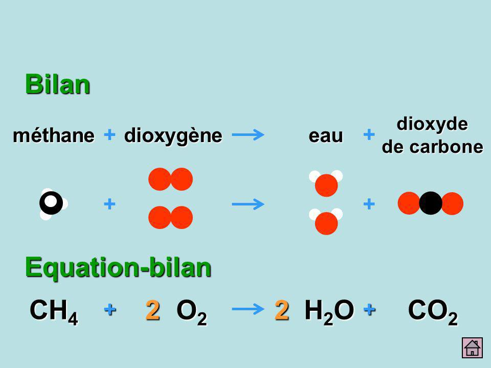 Bilan Equation-bilan CH4 O2 2 H2O 2 CO2 + + + + eau méthane dioxygène
