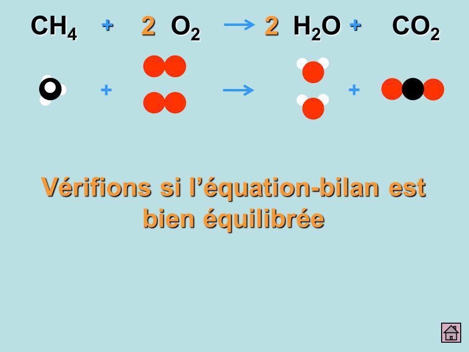 Vérifions si l'équation-bilan est bien équilibrée