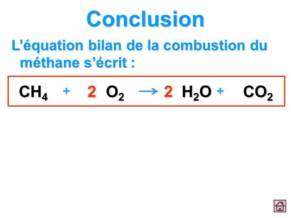 Conclusion L'équation bilan de la combustion du méthane s'écrit : + CH4 O2 H2O CO2 2