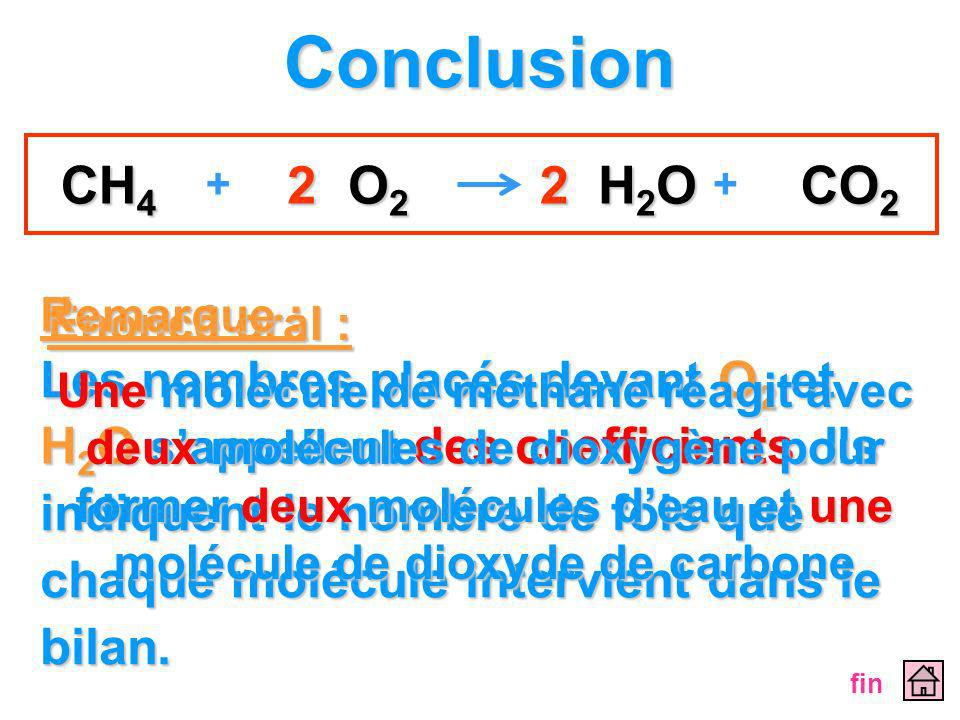 Conclusion + CH4. O2. H2O. CO2. 2.
