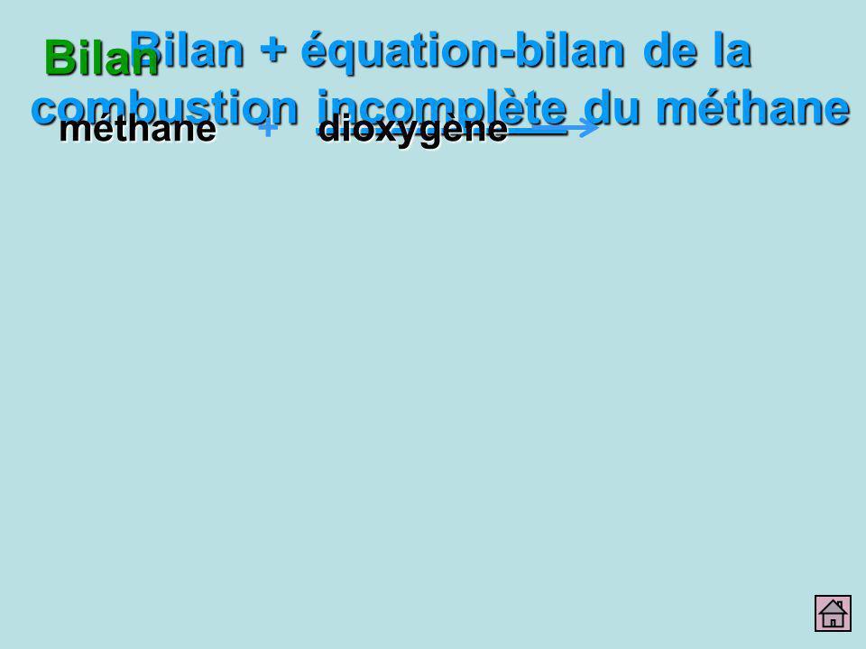 Bilan + équation-bilan de la combustion incomplète du méthane