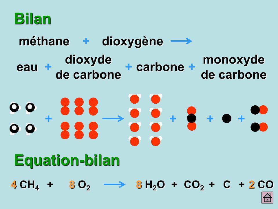 Bilan Equation-bilan méthane + dioxygène dioxyde de carbone carbone