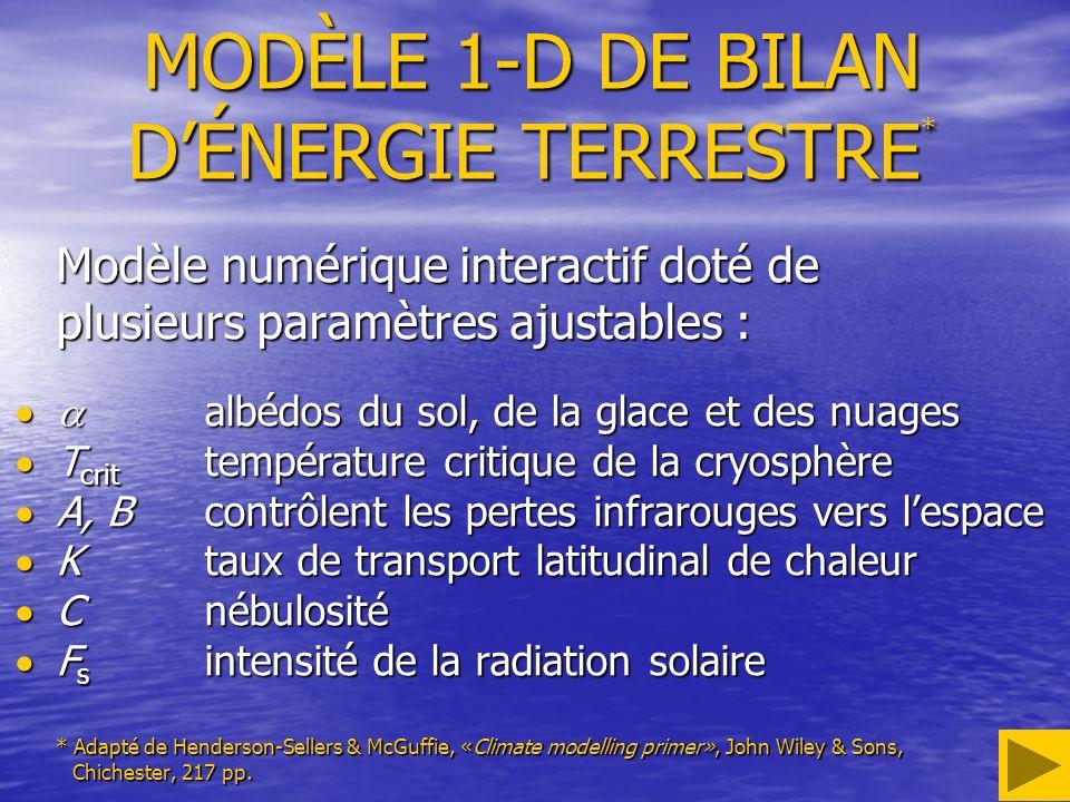 MODÈLE 1-D DE BILAN D'ÉNERGIE TERRESTRE*