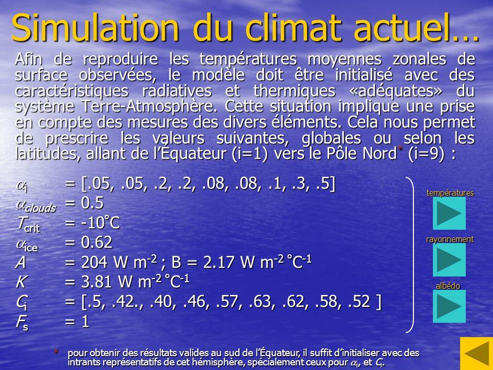 Simulation du climat actuel…