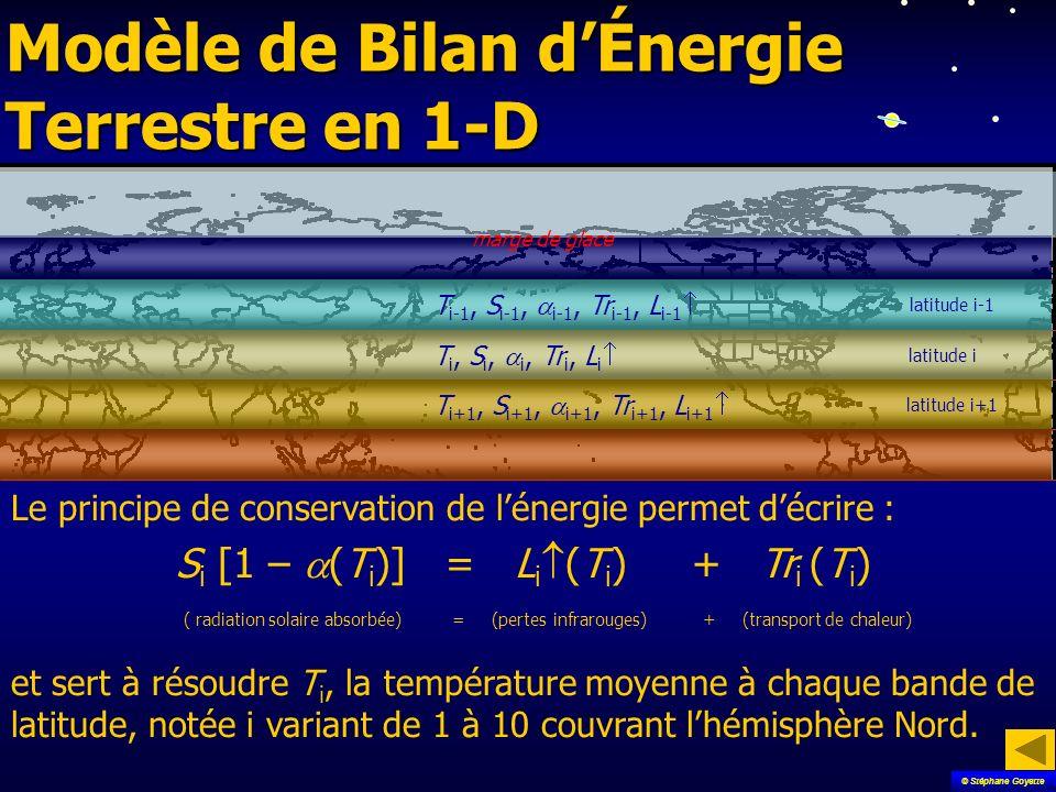 Modèle de Bilan d'Énergie Terrestre en 1-D