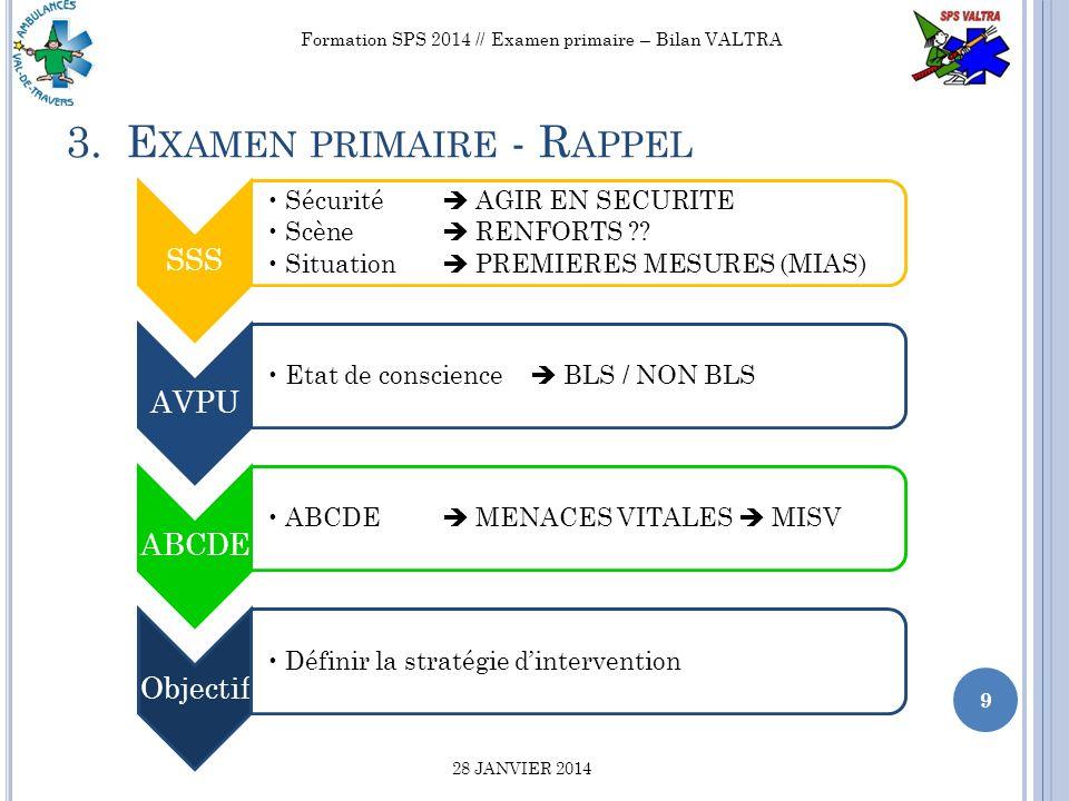 Examen primaire - Rappel