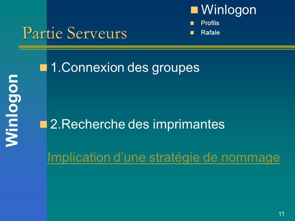 Partie Serveurs Winlogon Winlogon 1.Connexion des groupes