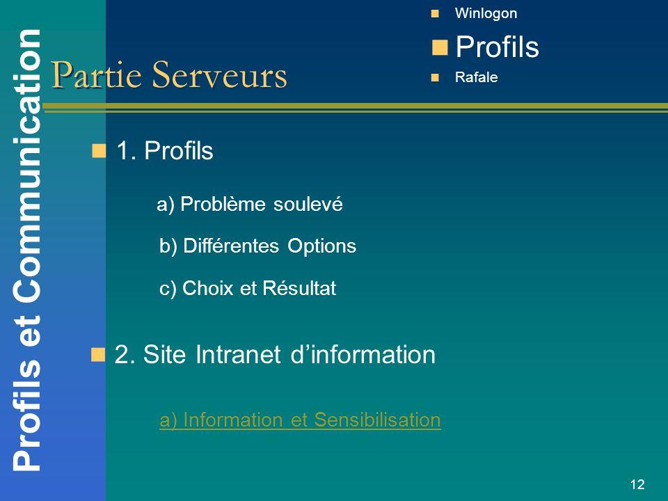 Profils et Communication