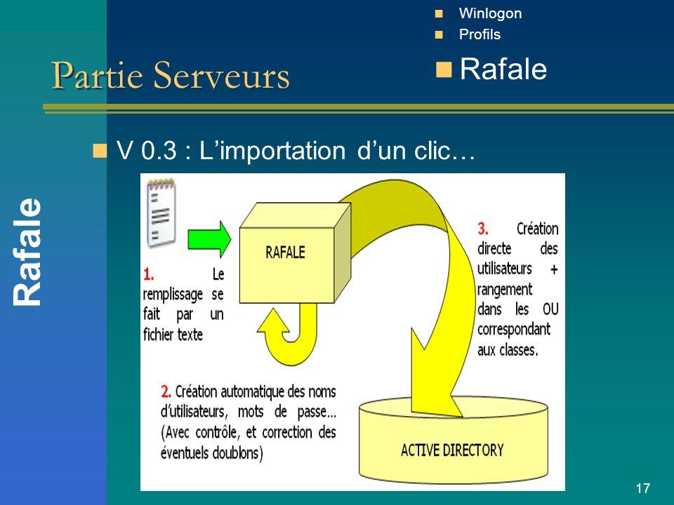 Partie Serveurs Rafale Rafale V 0.3 : L'importation d'un clic…