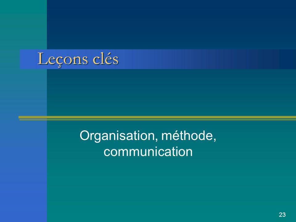Organisation, méthode, communication