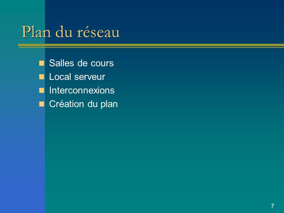 Plan du réseau Salles de cours Local serveur Interconnexions