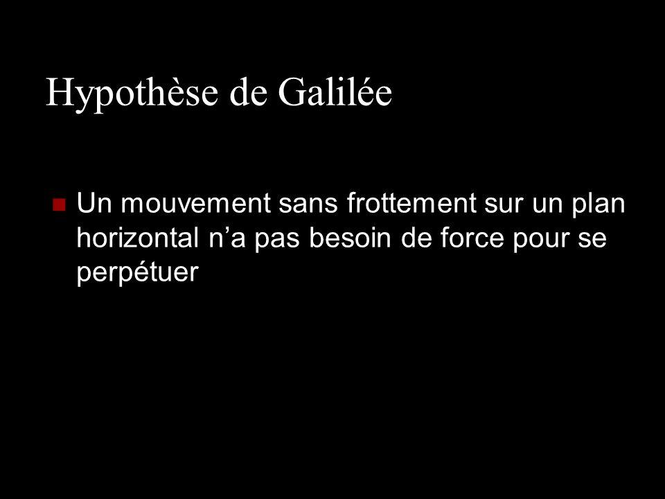 Hypothèse de Galilée Un mouvement sans frottement sur un plan horizontal n'a pas besoin de force pour se perpétuer.