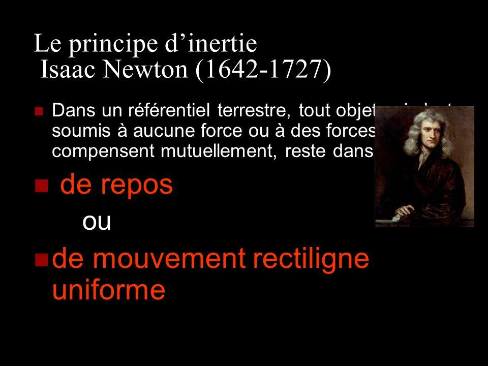 Le principe d'inertie Isaac Newton (1642-1727)