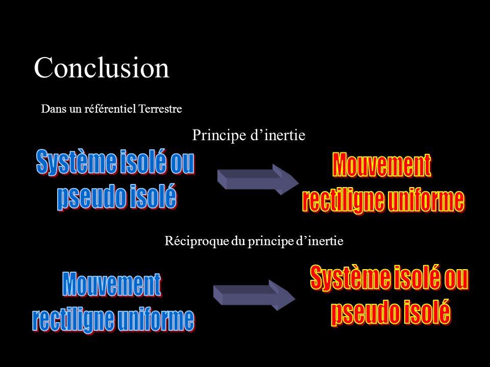 Conclusion Système isolé ou Mouvement pseudo isolé rectiligne uniforme