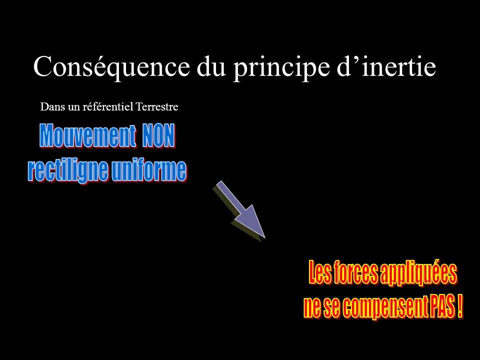 Conséquence du principe d'inertie