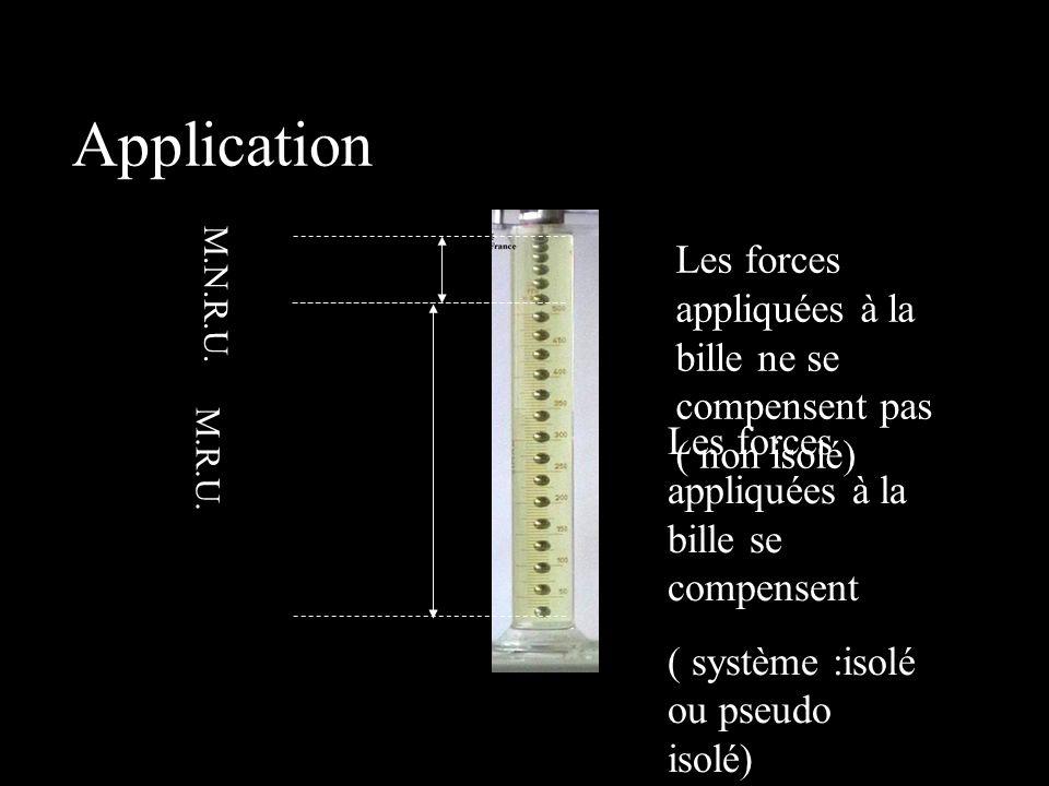 Application M.N.R.U. Les forces appliquées à la bille ne se compensent pas ( non isolé) M.R.U. Les forces appliquées à la bille se compensent.