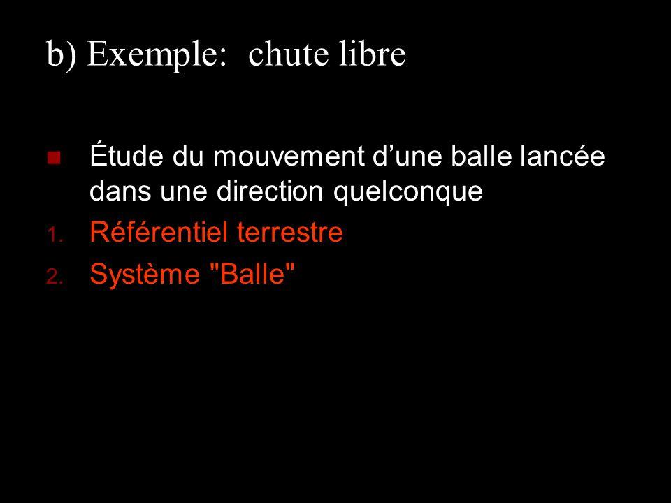 b) Exemple: chute libre