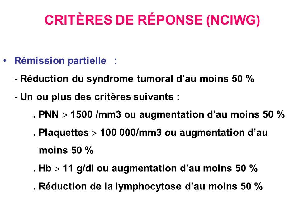 CRITÈRES DE RÉPONSE (NCIWG)