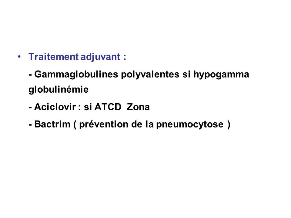 Traitement adjuvant : - Gammaglobulines polyvalentes si hypogamma globulinémie. - Aciclovir : si ATCD Zona.