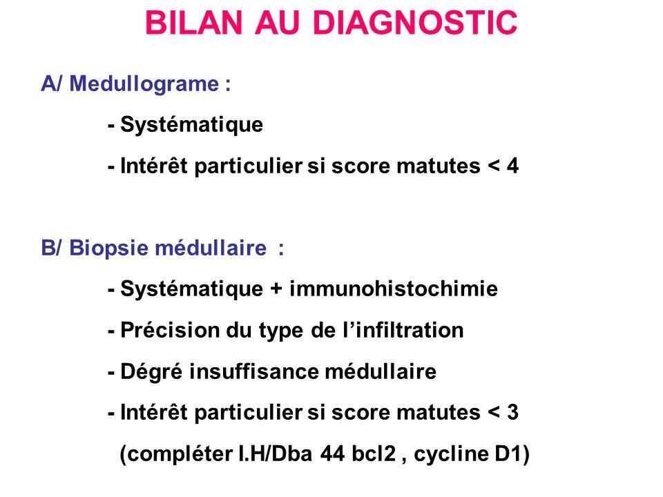 BILAN AU DIAGNOSTIC A/ Medullograme : - Systématique