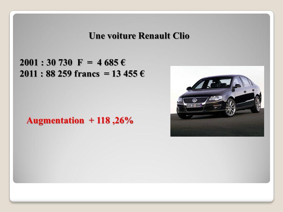 Une voiture Renault Clio