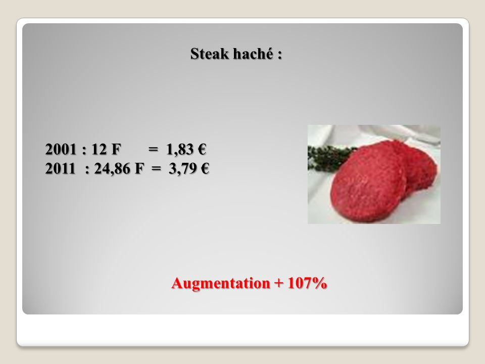 Steak haché : 2001 : 12 F = 1,83 € 2011 : 24,86 F = 3,79 € Augmentation + 107%
