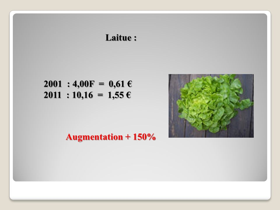 Laitue : 2001 : 4,00F = 0,61 € 2011 : 10,16 = 1,55 € Augmentation + 150%