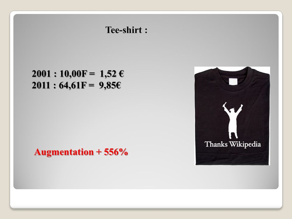 Tee-shirt : 2001 : 10,00F = 1,52 € 2011 : 64,61F = 9,85€ Augmentation + 556%
