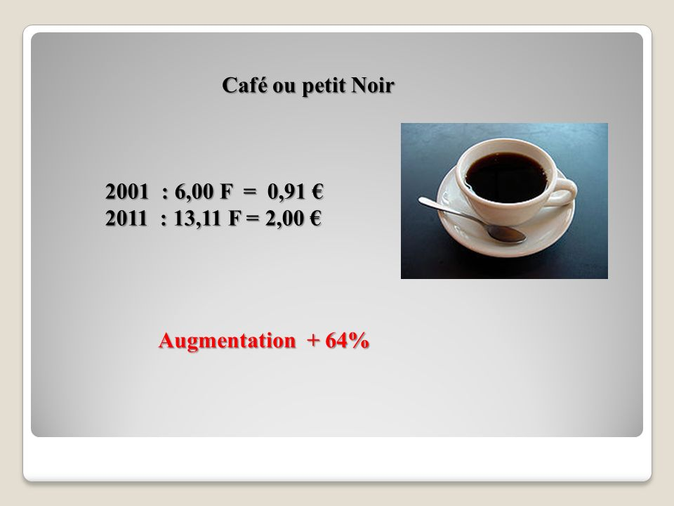 Café ou petit Noir 2001 : 6,00 F = 0,91 € 2011 : 13,11 F = 2,00 € Augmentation + 64%