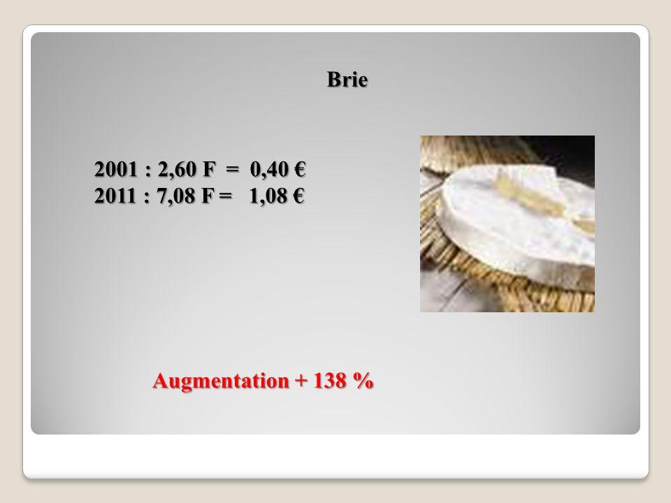 Brie 2001 : 2,60 F = 0,40 € 2011 : 7,08 F = 1,08 € Augmentation + 138 %