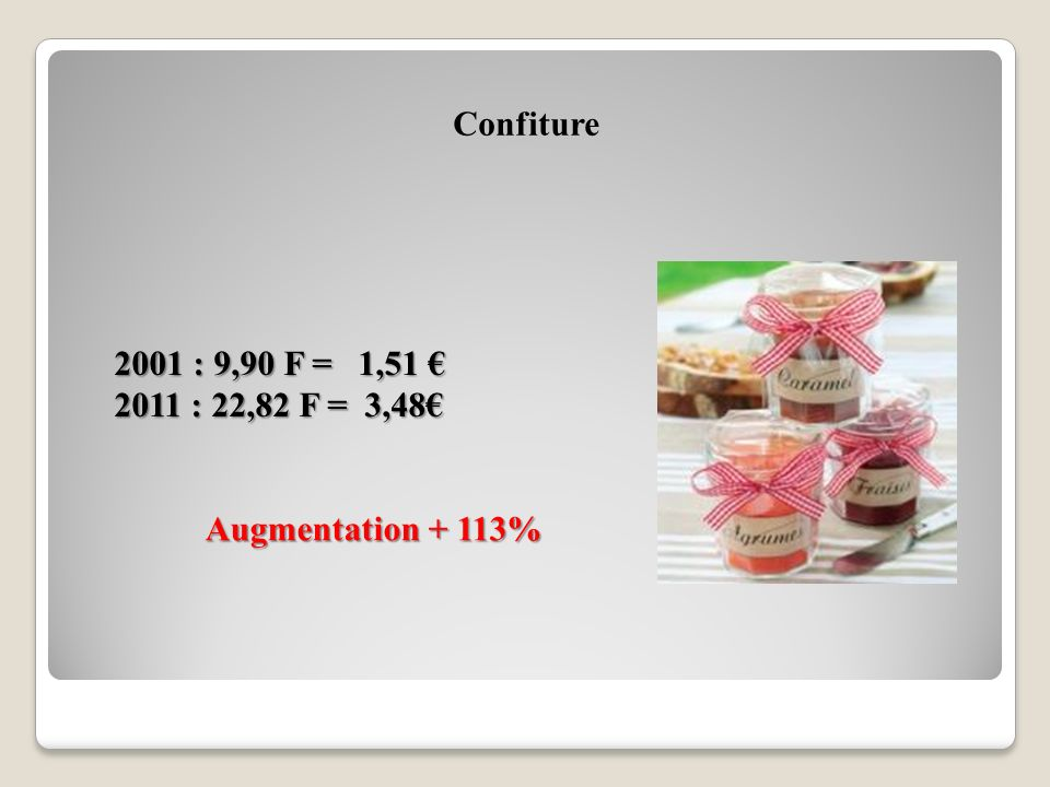 Confiture 2001 : 9,90 F = 1,51 € 2011 : 22,82 F = 3,48€ Augmentation + 113%