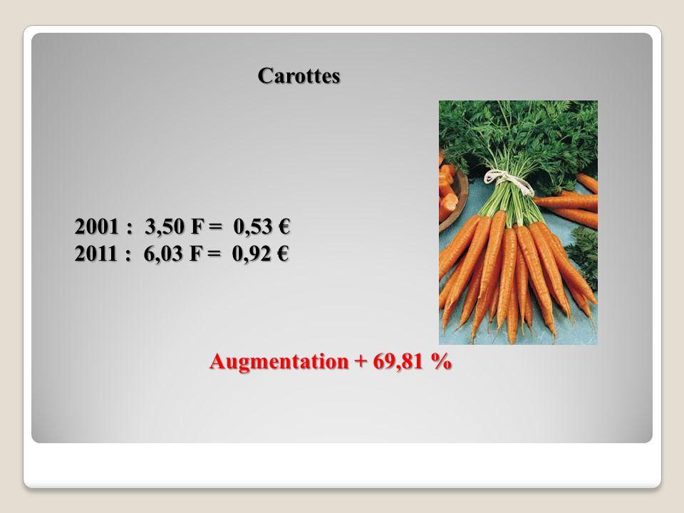 Carottes 2001 : 3,50 F = 0,53 € 2011 : 6,03 F = 0,92 € Augmentation + 69,81 %