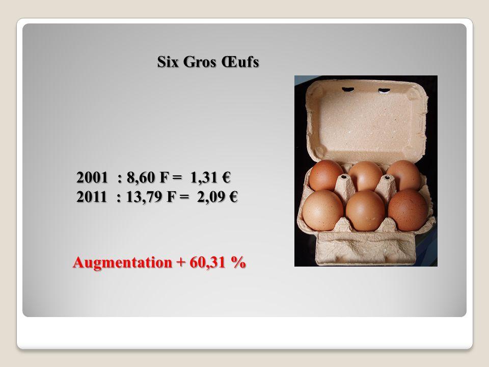 Six Gros Œufs 2001 : 8,60 F = 1,31 € 2011 : 13,79 F = 2,09 € Augmentation + 60,31 %