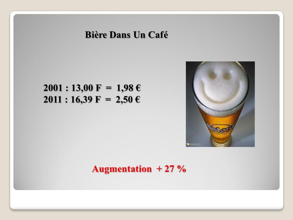 Bière Dans Un Café 2001 : 13,00 F = 1,98 € 2011 : 16,39 F = 2,50 € Augmentation + 27 %