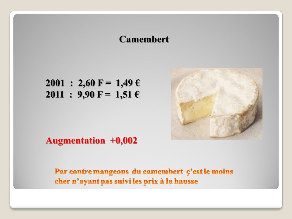 Camembert 2001 : 2,60 F = 1,49 € 2011 : 9,90 F = 1,51 € Augmentation +0,002.