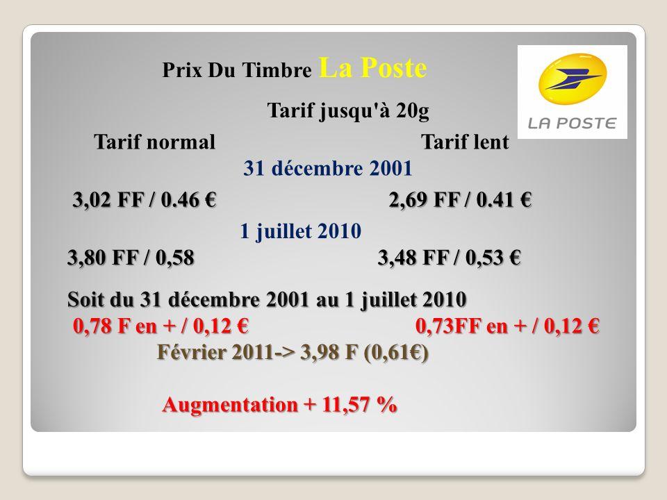 Prix Du Timbre La Poste Tarif jusqu à 20g. Tarif normal Tarif lent.
