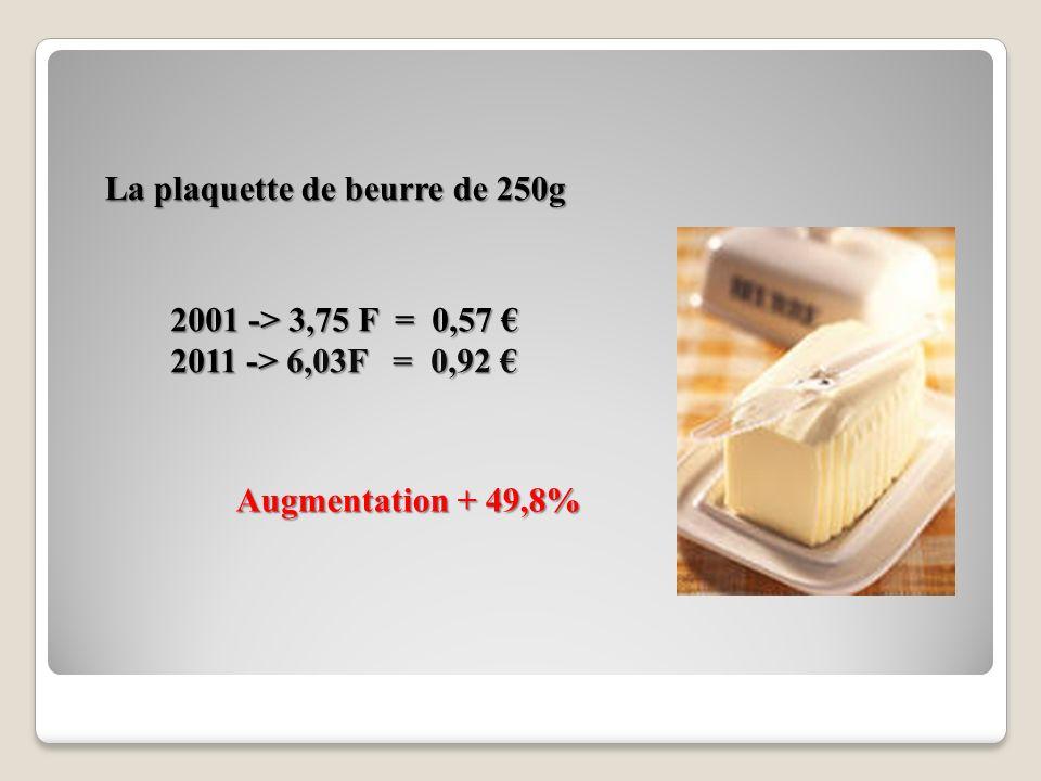 La plaquette de beurre de 250g